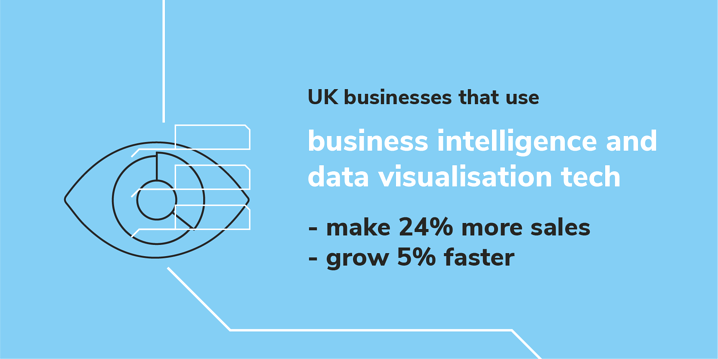 IQBlade - social - intelligence and visualisation - blue